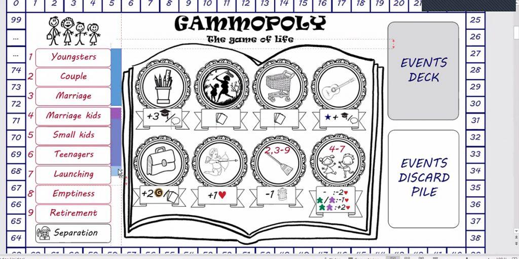 Captura del juego del proyecto